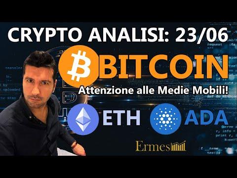 Automatizuota bitcoin prekybos platformos apžvalgos