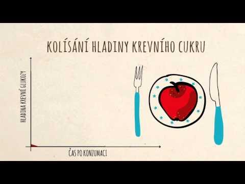 Molekulární mechanismus diabetu