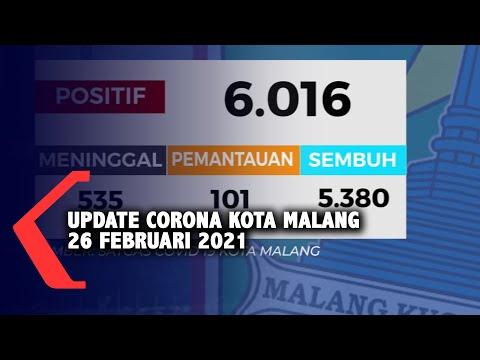 Data Covid-19 Kota Malang 26 Februari 2021