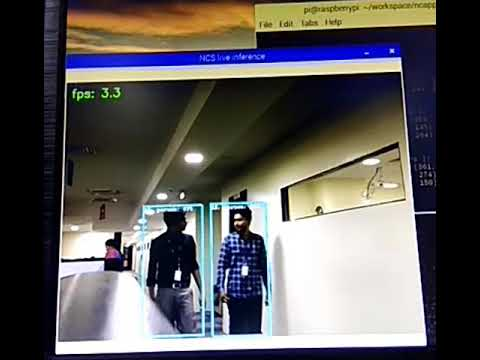 Real Time Person Detection