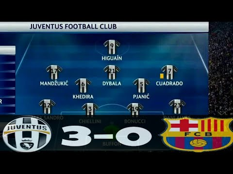Juventus vs FC Barcelona 3-0  -2017 All Goals and Highlights with English Commentary
