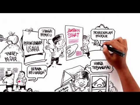 mp4 Business Bahasa Indonesia, download Business Bahasa Indonesia video klip Business Bahasa Indonesia