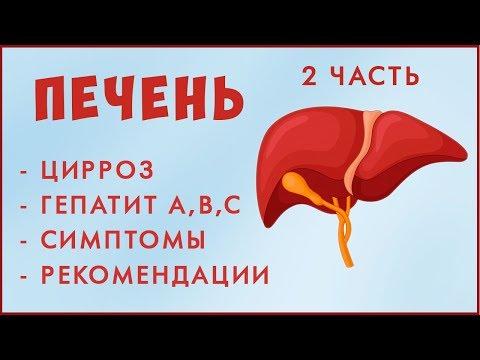 Заболевания ПЕЧЕНИ: Гепатит А, В, С. Цирроз Печени. Паразиты в печени. Что делать? Фролов Ю. А.