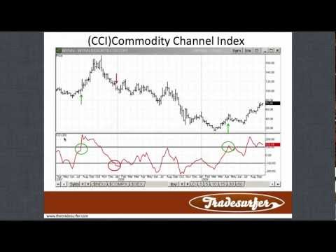 CCI Commodity Channel Index Video Tutorial