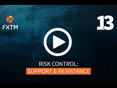 Risk Control: Support & Resistance