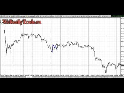 Портфельные инвестиции в криптовалюты