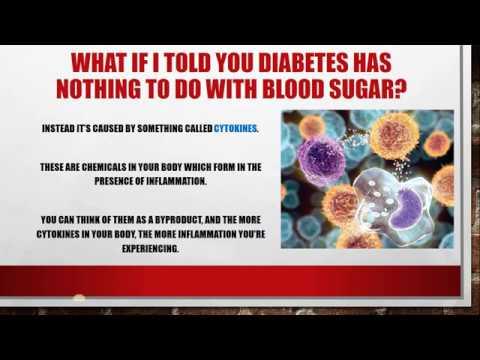 Insulin-Injektionsverfahren
