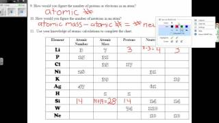 Atomic Basics Worksheet