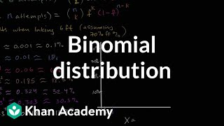Graphing Basketball Binomial Distribution