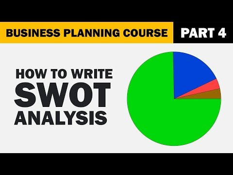, title : 'How to Write a SWOT Analysis for your Business Plan?