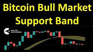 BTC Bull Market Support Band