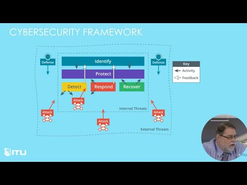 SY0-601 Certification Prep - Security+ Training - Online ... - YouTube