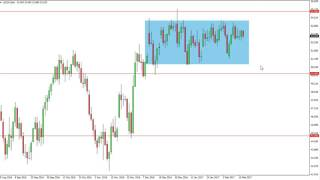 Oil Technical Analysis for February 20 2017 by FXEmpire.com