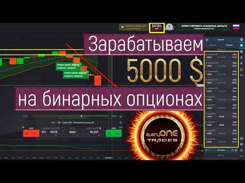 Опционами bnomo инвестиции бинарными опционами