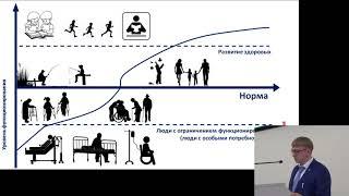 Шмонин А.А. Система управления реабилитацией на основе МКФ