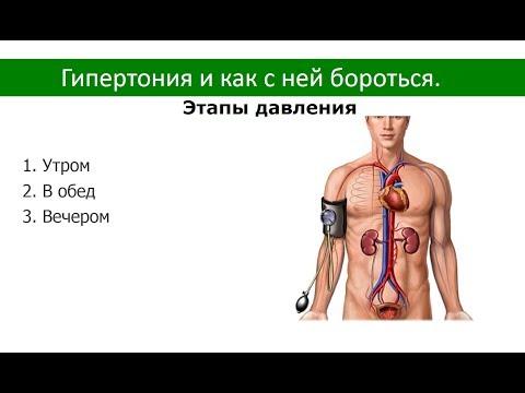 Гипертония 2 степени больничный