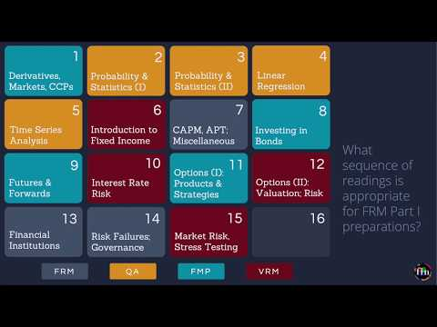 (FRM Part 1) Study Sequence for Nov 2021 - YouTube