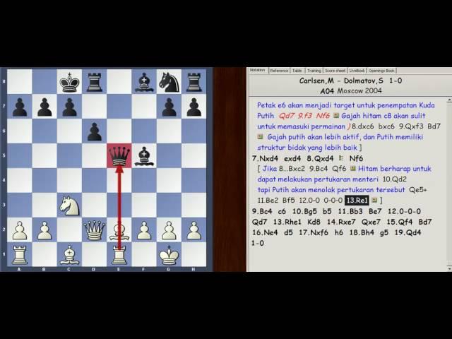Belajar-strategi-pembukaan-catur-dari