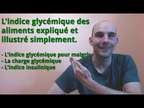 Comment faire injection dinsuline dans labdomen