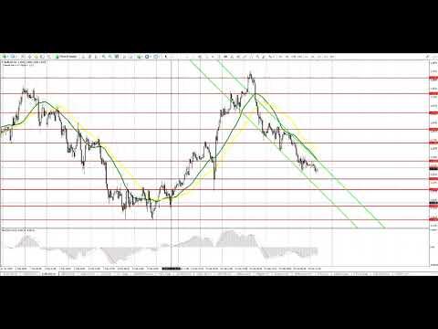 InstaForex Analytics: Видео-прогноз на 21 февраля EUR/USD GBP/USD