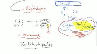 CRC Cyclic Redundancy Check | شرح موضوع - Самые лучшие видео