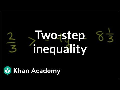 Two-step inequalities | Algebra (video) | Khan Academy