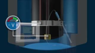 Memosens COS81D optische O2 sensor  Van laboratorium tot industrie