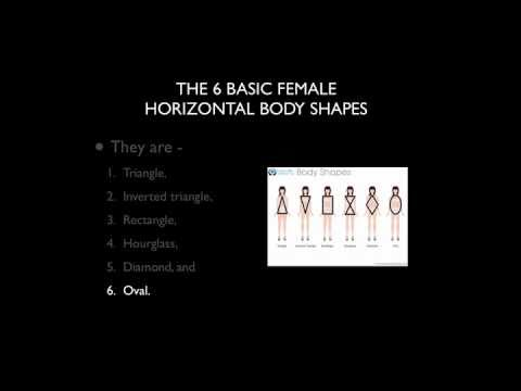 How to Tell What Body Shape you are as a Woman