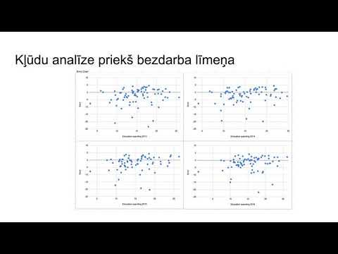 Nav indikatoru stratēģijas binārām opcijām