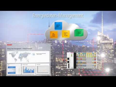 Neue Produkte für Industrie 4.0 und IoT