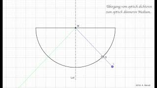 Ultraschall Entfernungsmessung Formel : Höhen u entfernungsmessung Самые популярные видео