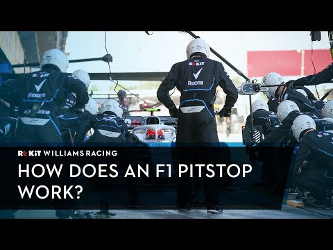 How does an F1 pitstop work?