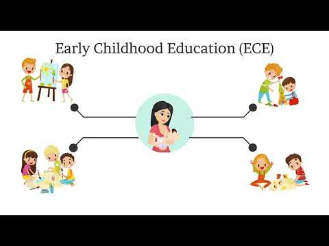 Online Course on Early Childhood Education ... - YouTube