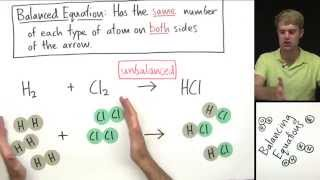 Introduction To Balancing Chemical Equations