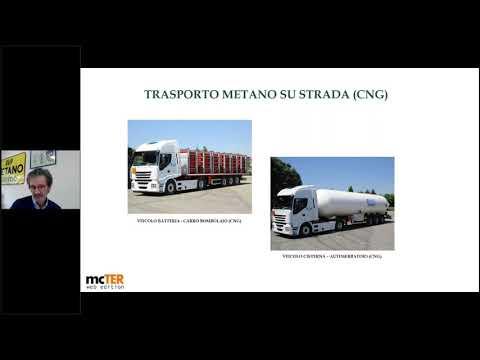 Biogas, Biometano, Distributori, Gas naturale, GNL, Metano, Sostenibilità ambientale, Trasporti