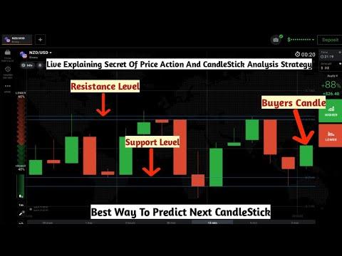 Options range trading