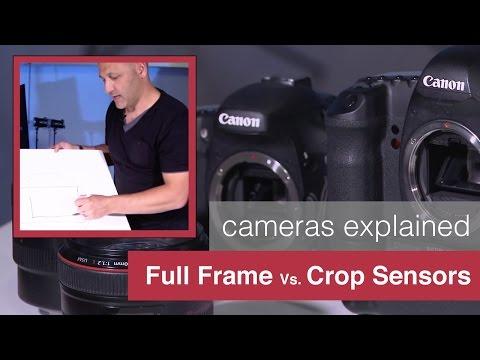 0 Full Frame, Fuller Frame, Fullest Frame