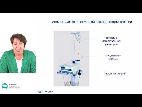Кавитированные растворы в лечении и профилактике воспалительных заболеваний в гинекологии
