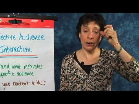 Public Speaking: Effective Audience Interactions : Public Speaking: Using Visual Aids