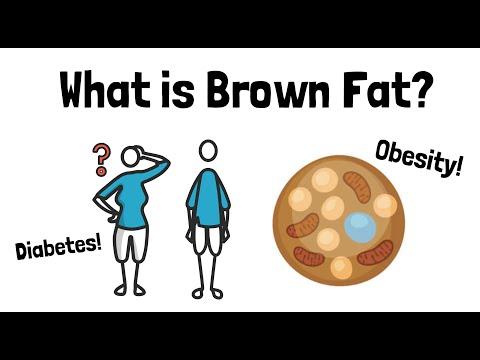 Pierderea în greutate hfpef