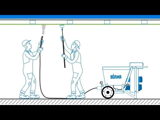 Механизированные технологии ВОЛМА/Нанесение штукатурки машинным способом