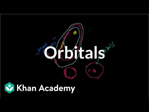 A thumbnail for: Orbitals and electrons