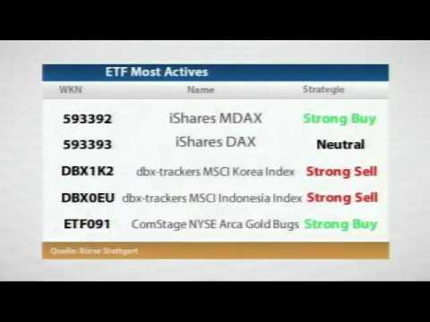 Trading risikomanagement