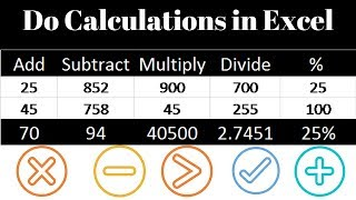 Add Subtract Divide Multiply In Excel