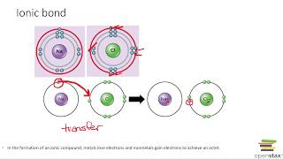 Chemical Bonds: Ionic, Covalent, and Hydrogen
