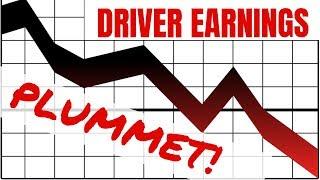 CONFIRMED: Uber & Lyft Earnings are PLUMMETING!