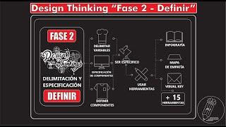 "Design thinking - Fase 2 ""Definir"" - Temporada 3 - Tutorial 4"