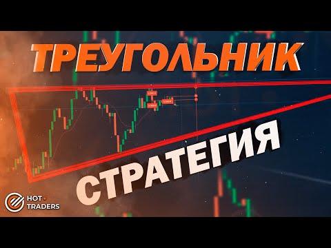 Стратегия в торговле трейдерами опционов
