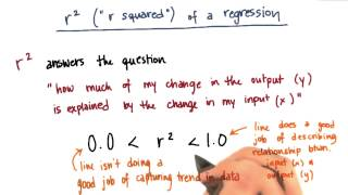 R Squared Metric For Regression