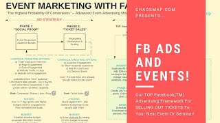 How To Sell Out Your Next Event With Facebook Ads - Event Marketing